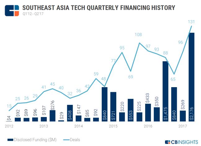 quarterlyfinancing.png